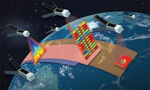 Bahrain shapes the future of space science