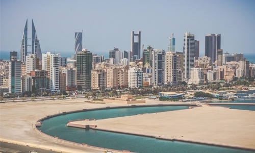 Climate change impact in Bahrain