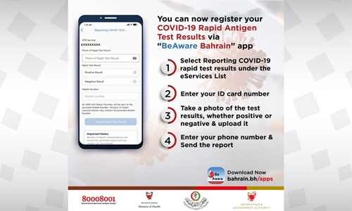 BeAware Bahrain' App now offers COVID-19 Rapid Antigen Test Results service