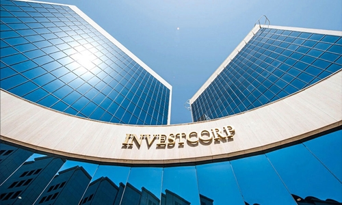 """Investcorp releases Q2 """"House View"""" on Credit Markets"""