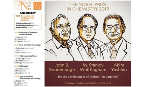 Battery pioneers win Nobel Chemistry Prize