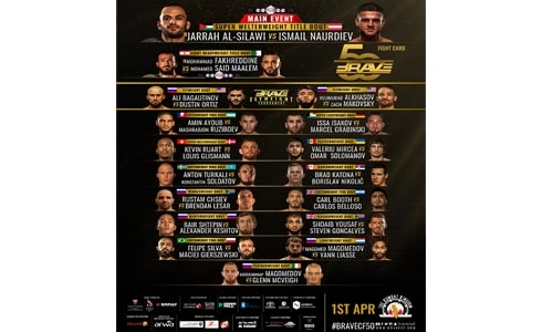 BRAVE CF 50 gets major additions as new full fight card is released