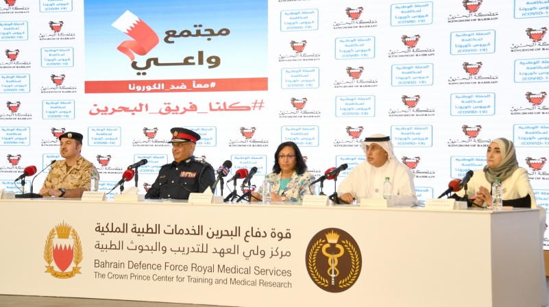 Bahrain's health authorities conducted 105365 coronavirus tests