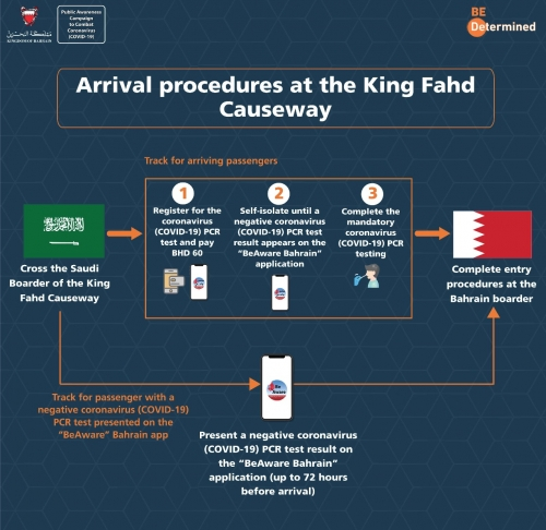 Bahrain announces entry procedures for arrivals via the King Fahd Causeway