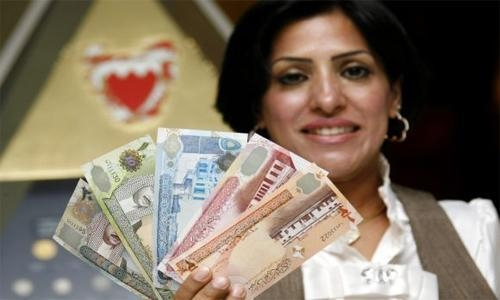Bahrain Foreign Exchange Rates