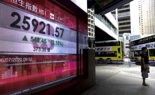 Asia stocks rise as investors look ahead to week's data
