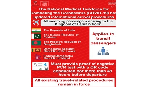 Bahrain updates procedures for travellers arriving from Nepal