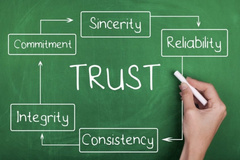 Integrity, Credibility and Consistency