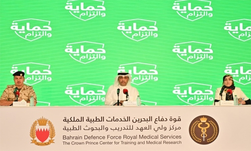National Medical Taskforce moves Bahrain to Yellow alert until all above 40 years of age takes booster dose