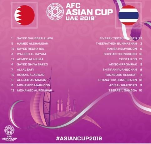 AFC Asian Cup 2019 Bahrain Vs Thailand Line up