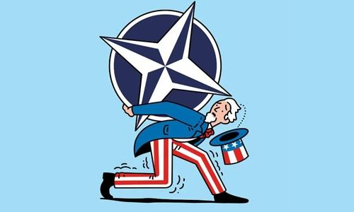 What's the US role in NATO?