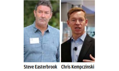 McDonald's names Chris Kempczinski as new CEO