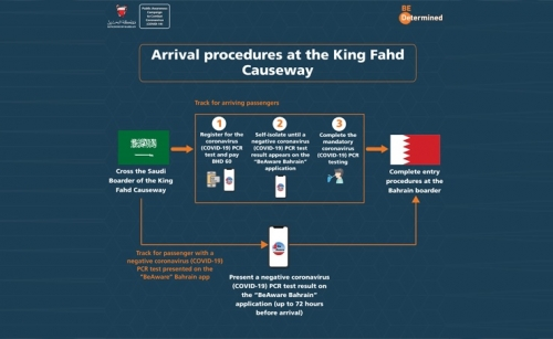 Guidelines issued for entering Bahrain through causeway