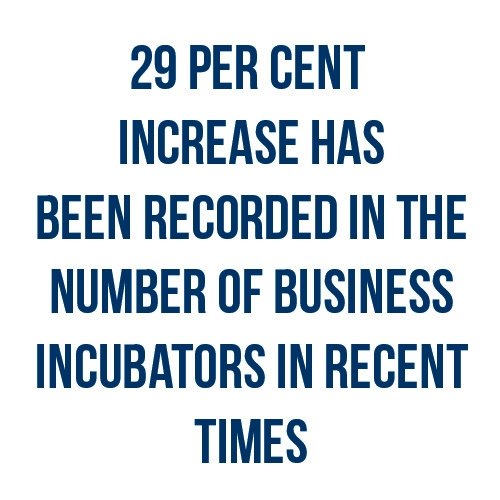 22 business incubators now support start-ups